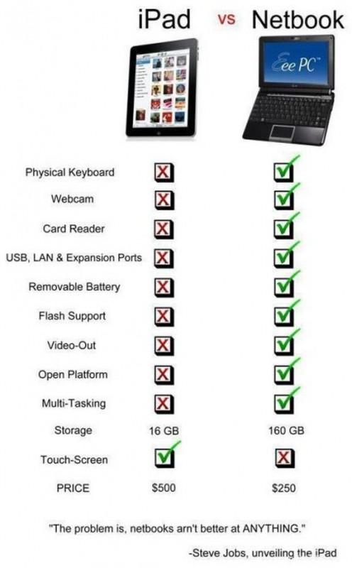 ipad-netbook