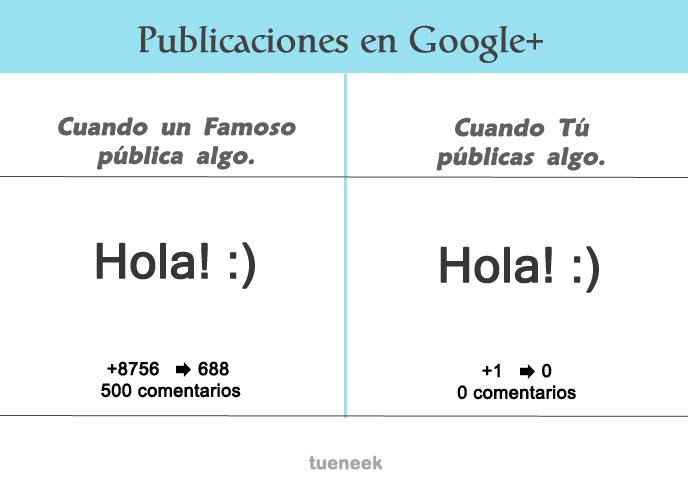publicaciones_google+