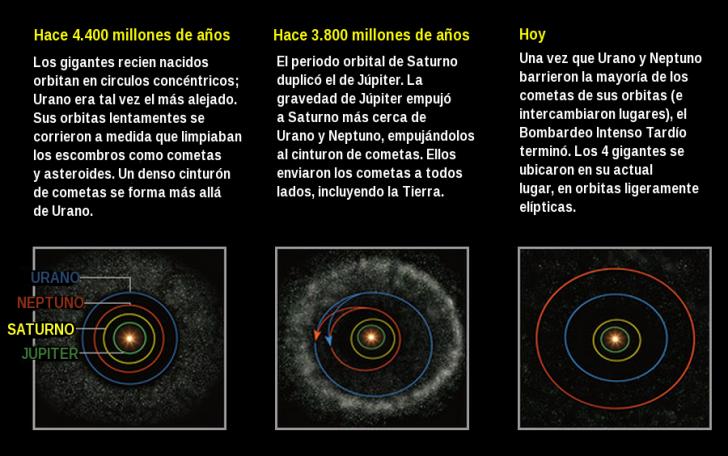 nacimientos planetas
