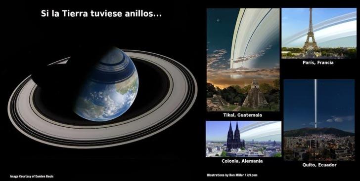 tierra anillos