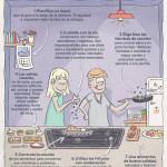 Ventajas de cocinar con gas natural