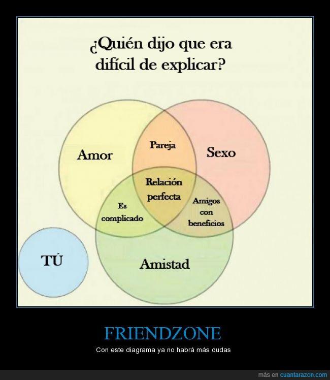 este_diagrama