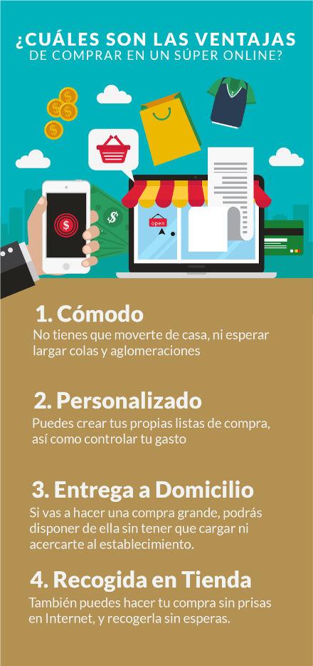 ventajas compra online