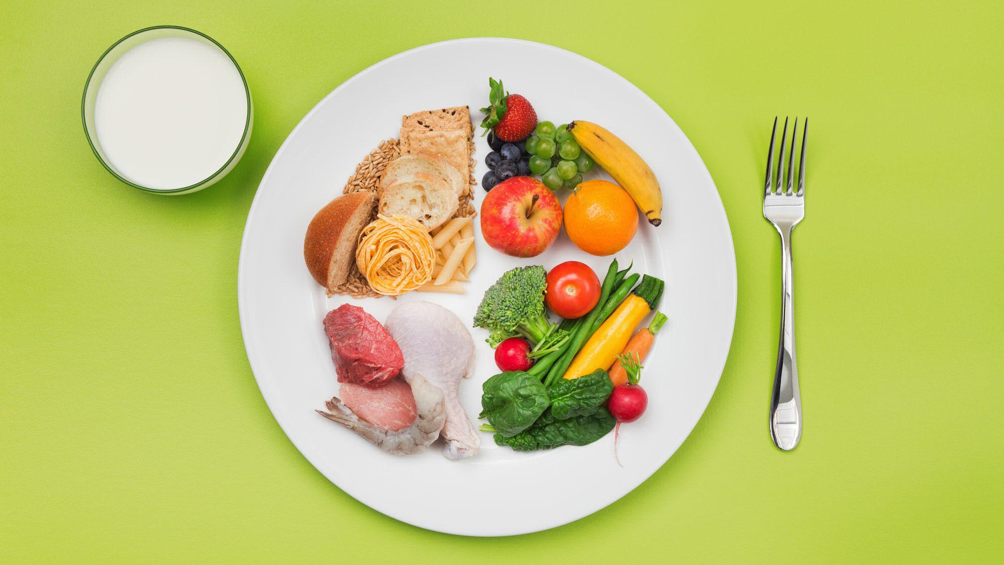 metodo plato dieta